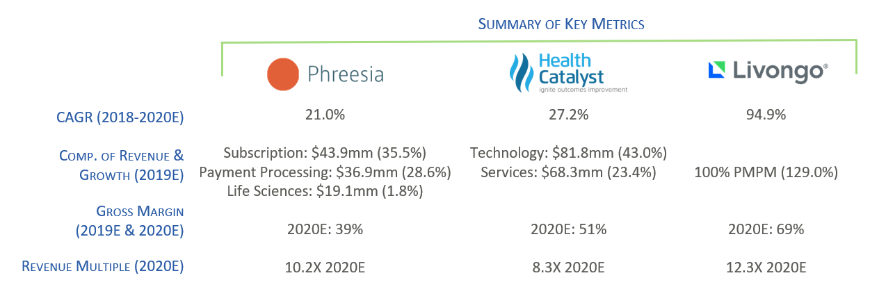 Healthcare Growth Partners | The Drought is Over: It's
